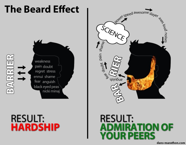 beard-power