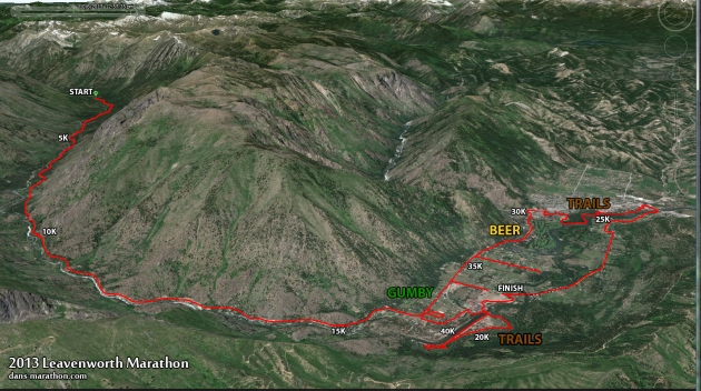 2013 Leavenworth Oktoberfest Marathon Google-Earth Rendering