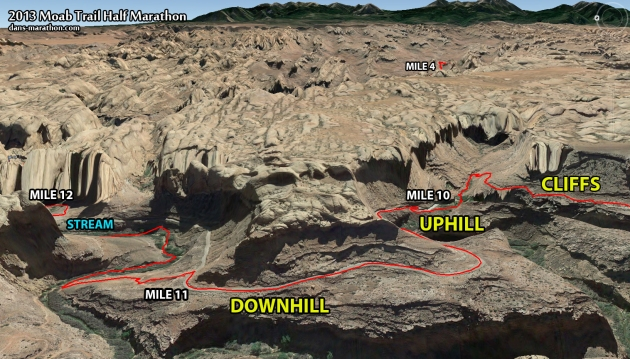 Miles 10 - 12 (Google Earth)
