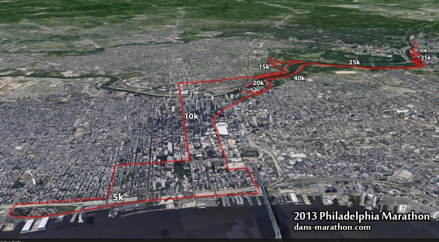 2013 Philadelphia Marathon Google Earth Rendering