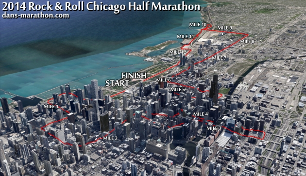 2014 Rock & Roll Chicago Half Marathon Google Earth Rendering