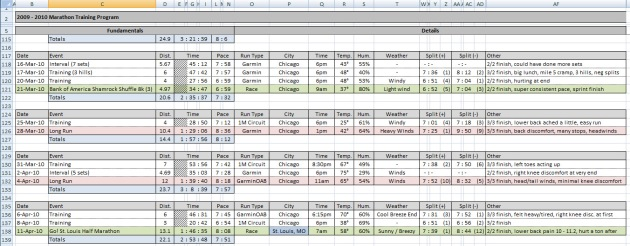 A screenshot of my 2010 Training Program